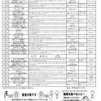 コピー令和2 給食献立表(9月) – コピーのサムネイル