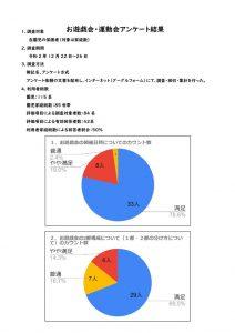 お遊戯会・運動会アンケート結果(正) – コピー (2)のサムネイル