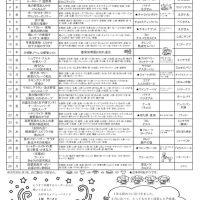 コピー令和2 給食献立表 (3月)のサムネイル